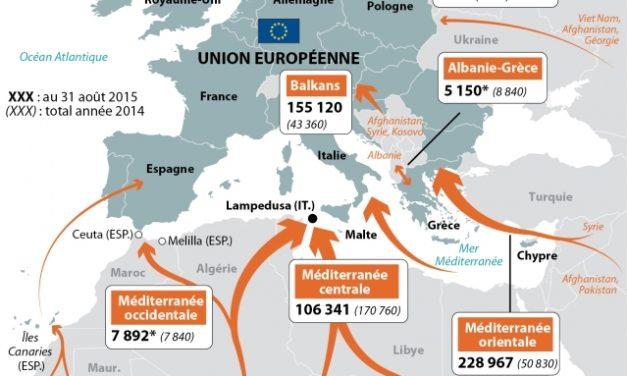 Note de synthèse – Migrants ou réfugiés