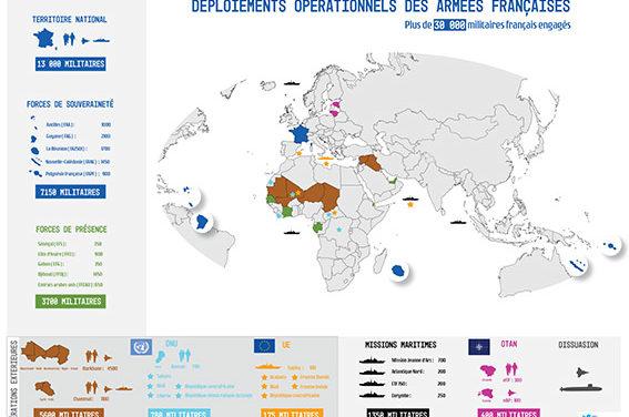 « La France dans le monde depuis 1945 »