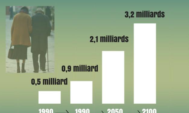 Quelles sont les conséquences du vieillissement démographique dans le monde ?