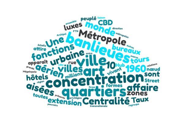 Vocabulaire de géographie- Quatrième