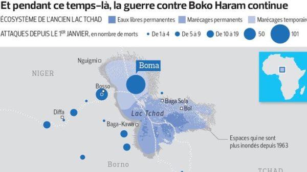 La guerre contre Boko Haram continue autour du lac Tchad