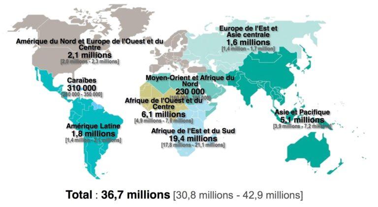 Les chiffres mondiaux du VIH: des progrès et des défis