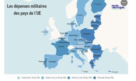 Défense de l'Europe